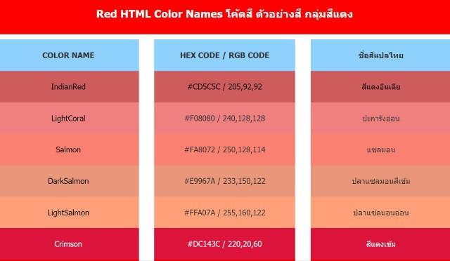 HTML Color Names โค้ดสี ตัวอย่างสี